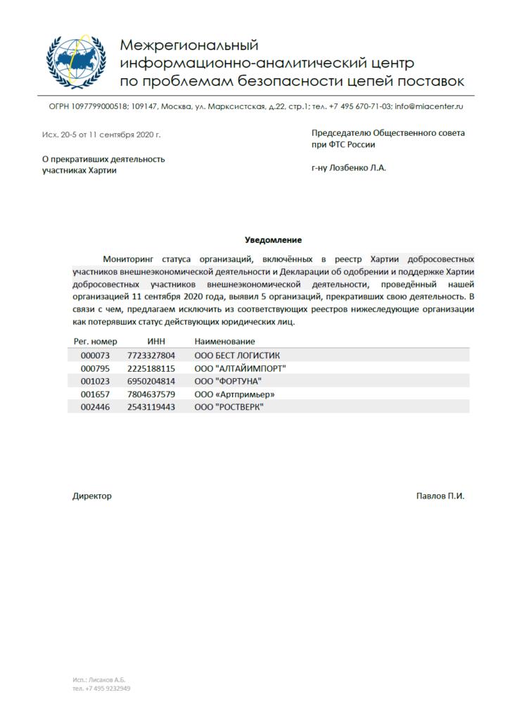 Уведомление об выявлении в реестре Хартии добросовестных участников ВЭД организаций, прекративших деятельность
